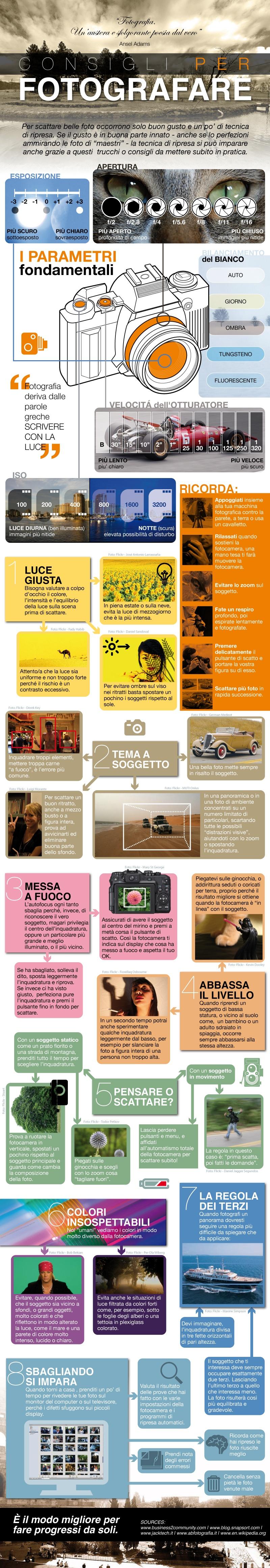 8_regole_d_oro_per_fotografare_con_metodo_1